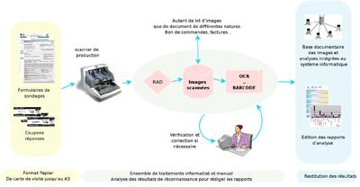 aidoc workflow 2